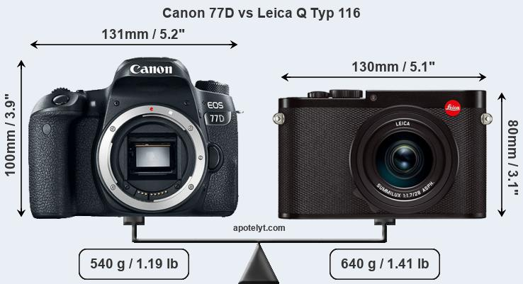 Size Canon 77D vs Leica Q Typ 116