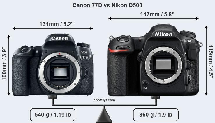 Compare Canon 77D and Nikon D500