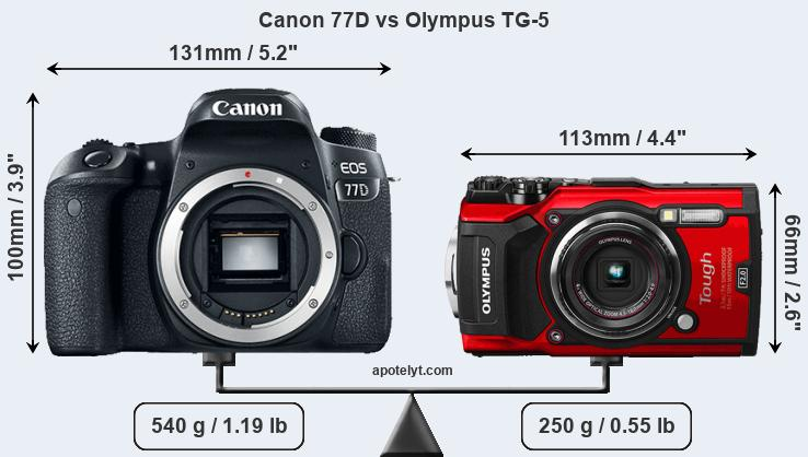 Size Canon 77D vs Olympus TG-5