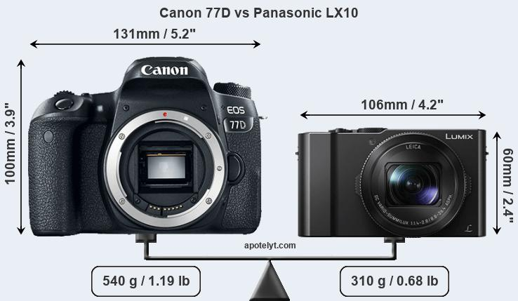 Compare Canon 77D and Panasonic LX10