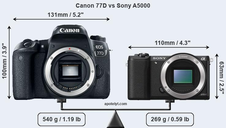 Size Canon 77D vs Sony A5000