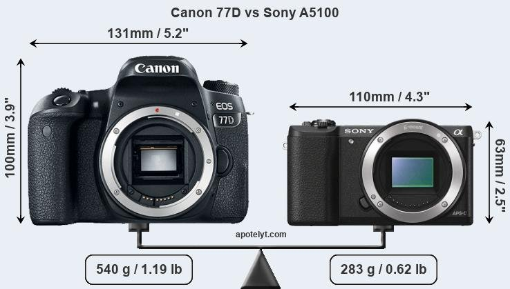 Size Canon 77D vs Sony A5100