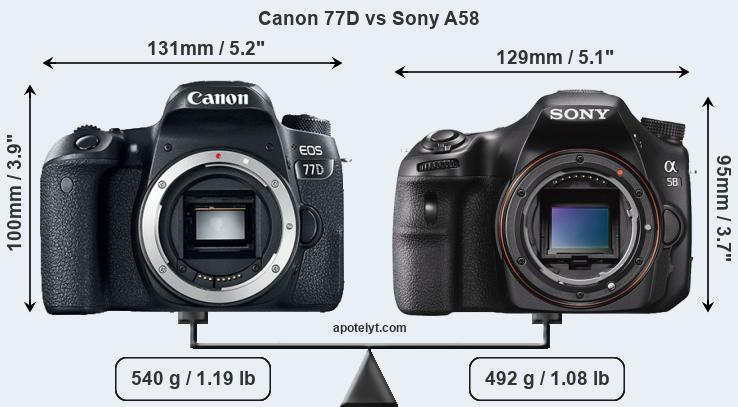 Compare Canon 77D and Sony A58