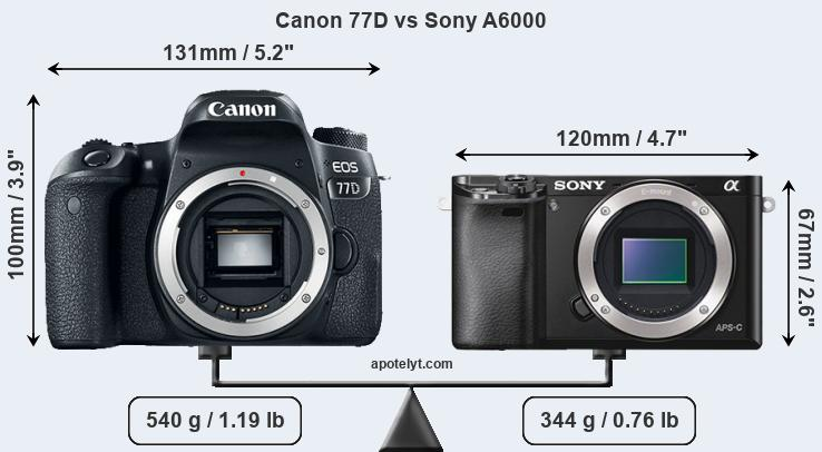 Size Canon 77D vs Sony A6000