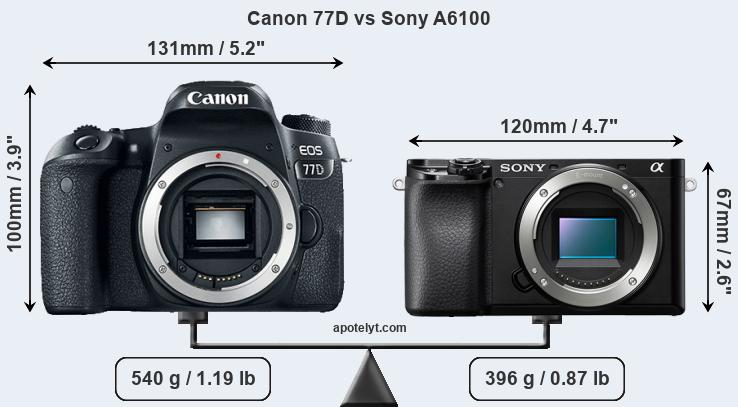 Size Canon 77D vs Sony A6100