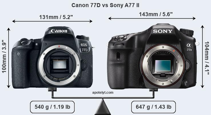 Size Canon 77D vs Sony A77 II