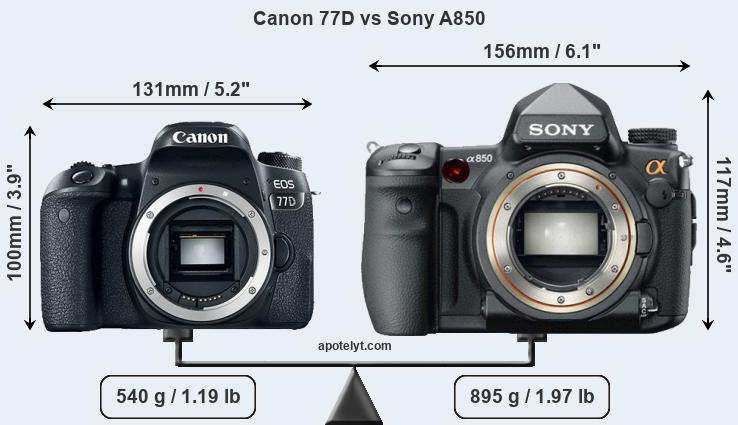 Size Canon 77D vs Sony A850