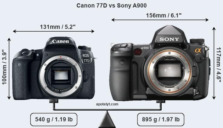Size Canon 77D vs Sony A900