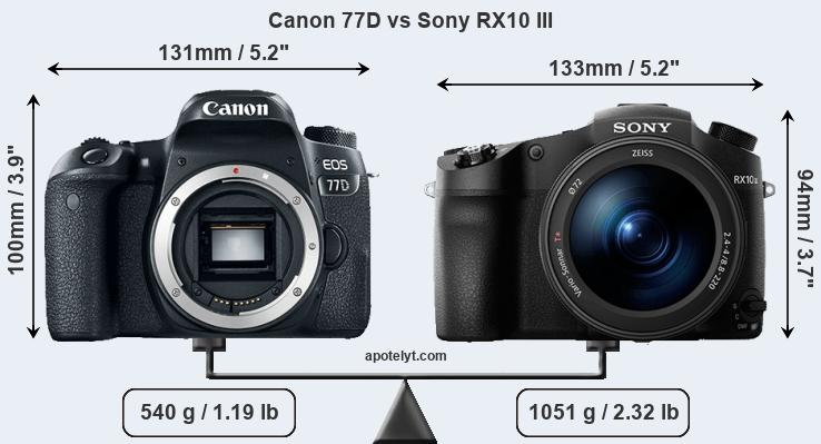 Size Canon 77D vs Sony RX10 III