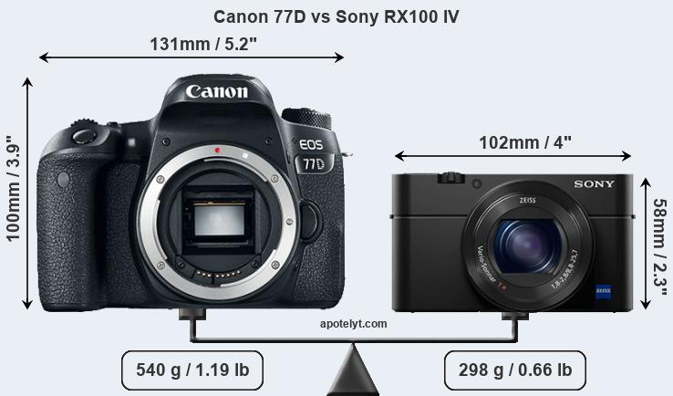 Size Canon 77D vs Sony RX100 IV