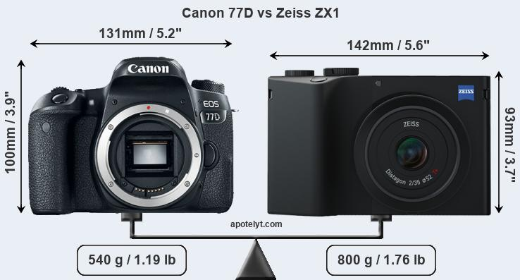 Size Canon 77D vs Zeiss ZX1