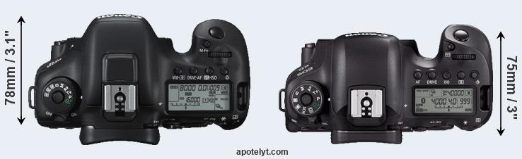 7D Mark II versus 6D Mark II top view