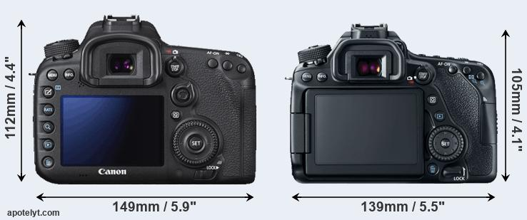 7D Mark II and 80D rear side