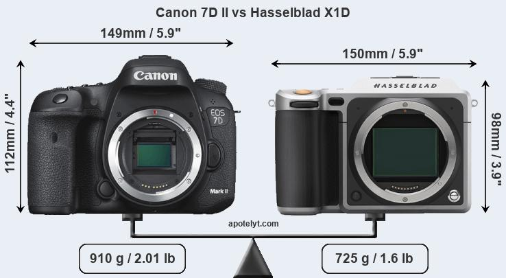 Size Canon 7D II vs Hasselblad X1D