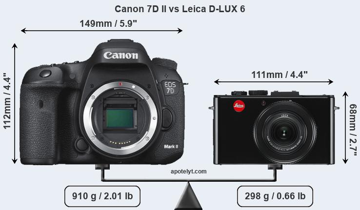 Size Canon 7D II vs Leica D-LUX 6