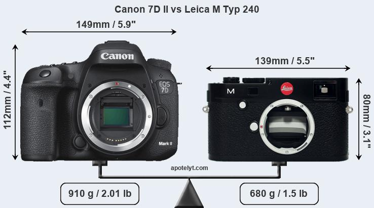 Size Canon 7D II vs Leica M Typ 240
