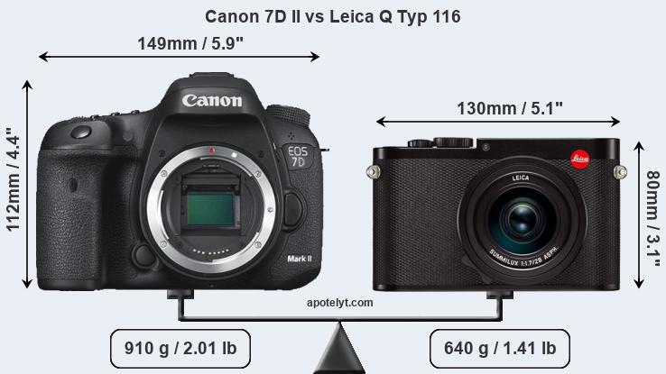 Size Canon 7D II vs Leica Q Typ 116