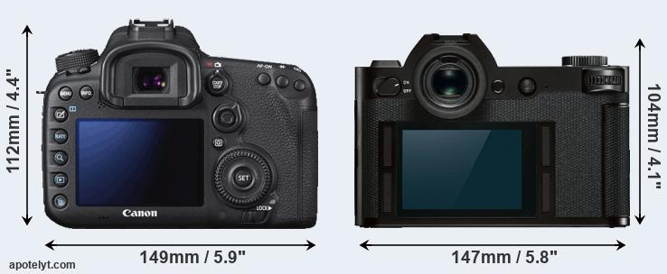 7D Mark II and SL rear side