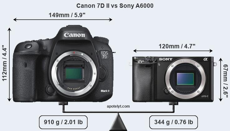 Compare Canon 7D II vs Sony A6000