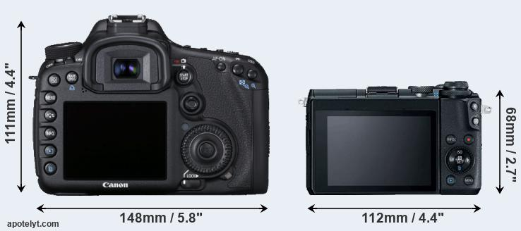 7D and M6 rear side