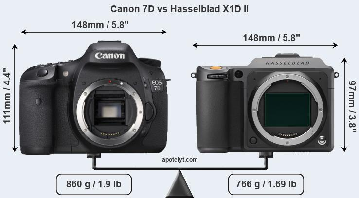 Size Canon 7D vs Hasselblad X1D II