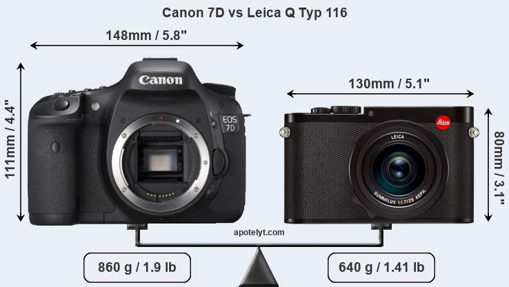 Compare Canon 7D and Leica Q Typ 116