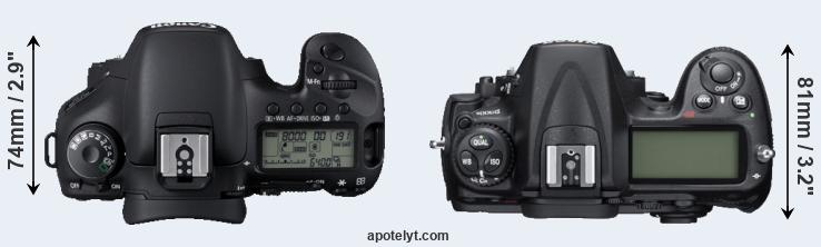 7D versus D300S top view