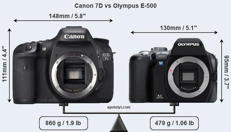 Compare Canon 7D and Olympus E-500