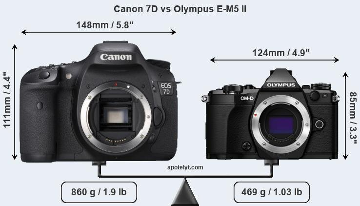 Compare Canon 7D and Olympus E-M5 II