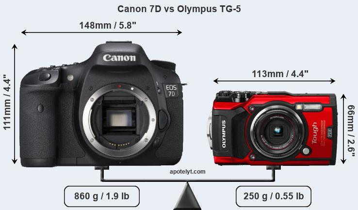 Size Canon 7D vs Olympus TG-5