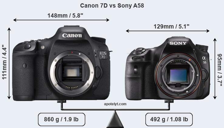 Size Canon 7D vs Sony A58
