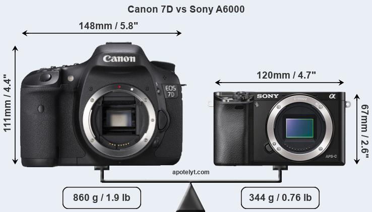 Size Canon 7D vs Sony A6000
