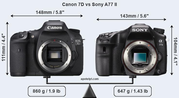 Size Canon 7D vs Sony A77 II