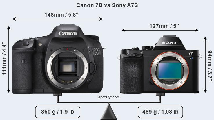 Size Canon 7D vs Sony A7S