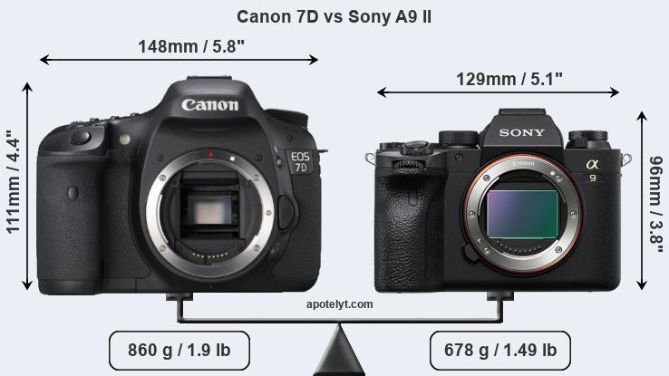 Size Canon 7D vs Sony A9 II