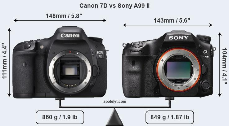 Size Canon 7D vs Sony A99 II