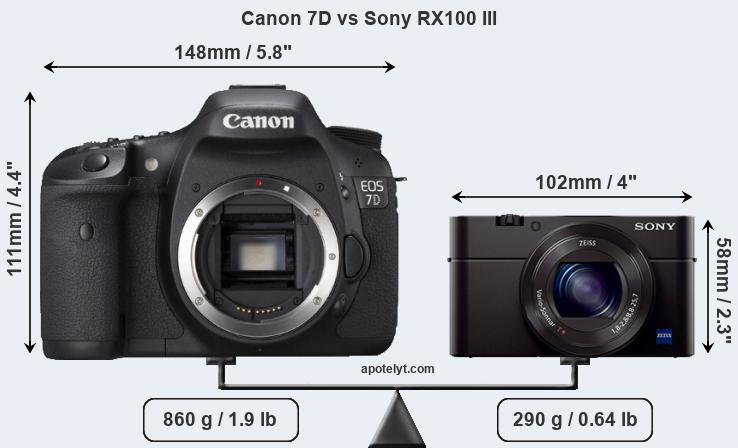 Size Canon 7D vs Sony RX100 III
