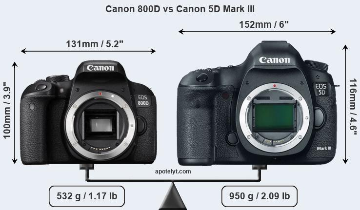 Compare Canon 800D vs Canon 5D Mark III