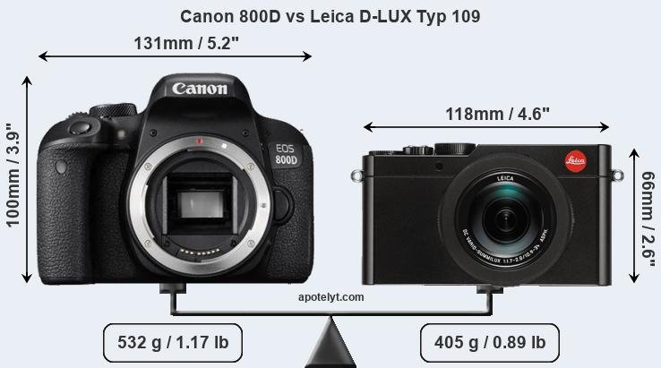 Size Canon 800D vs Leica D-LUX Typ 109