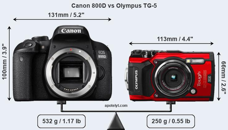 Size Canon 800D vs Olympus TG-5