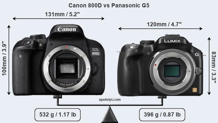 Compare Canon 800D and Panasonic G5