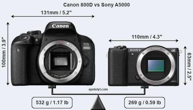 Size Canon 800D vs Sony A5000