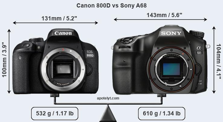 Size Canon 800D vs Sony A68
