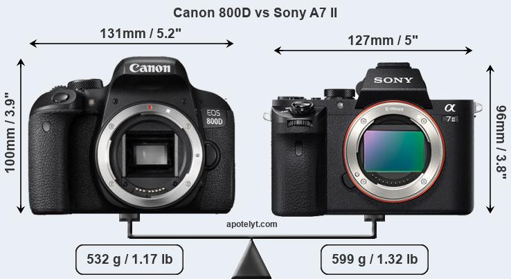 Canon 800D vs Sony A7 II front