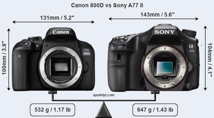 Size Canon 800D vs Sony A77 II