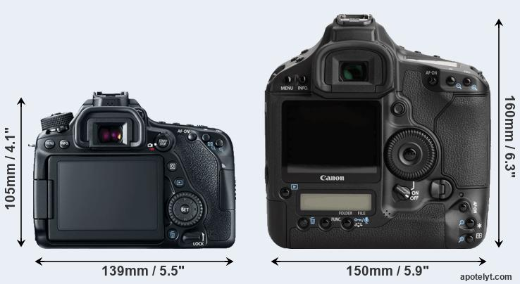 80D and 1Ds Mark III rear side