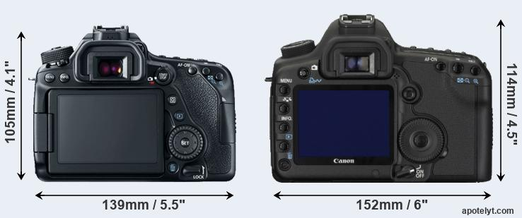 80D and 5D Mark II rear side