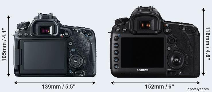 80D and 5DS R rear side
