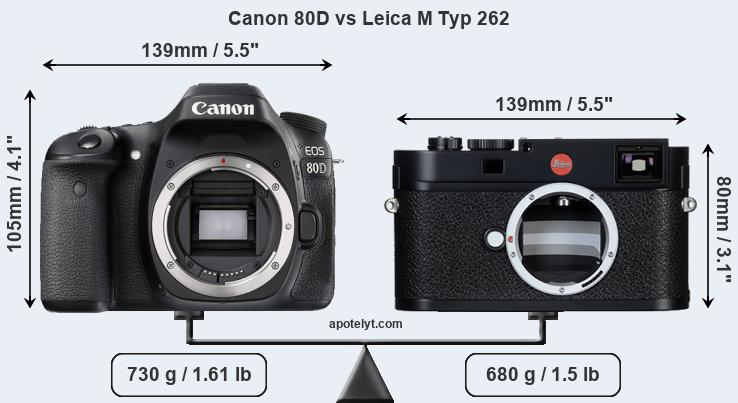 Size Canon 80D vs Leica M Typ 262