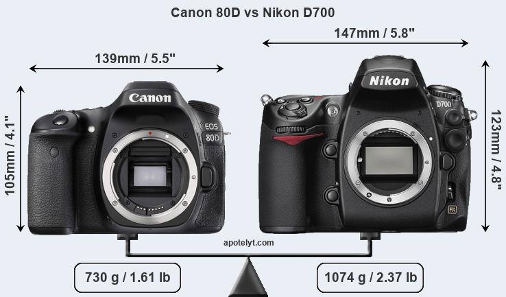 Compare Canon 80D and Nikon D700